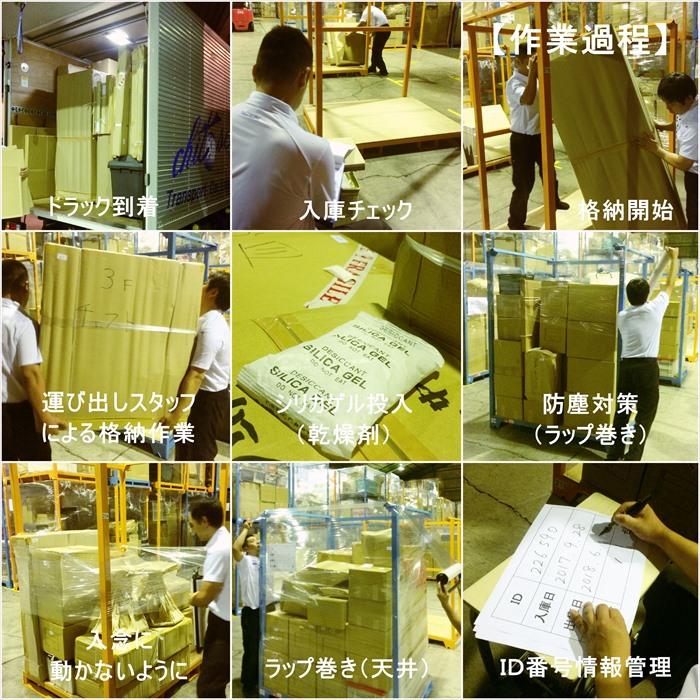 倉庫内作業過程