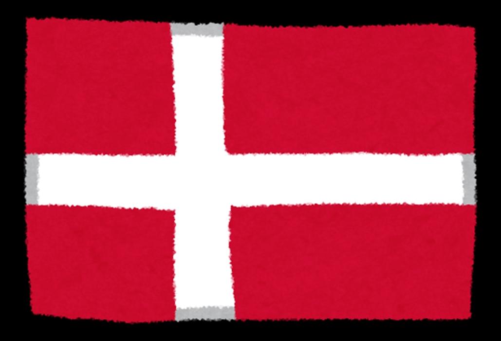 Denmark国旗